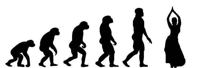 Evolução: Dança do Ventre