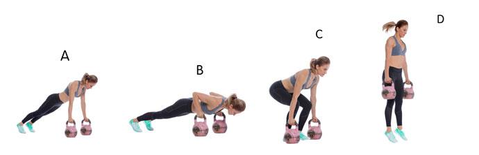 Exercício Intervalado de Alta Intesidade