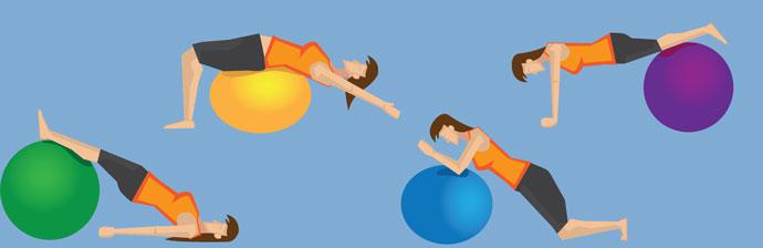 Exercícios para Desvios Posturais na Fitball