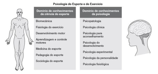 psicologia-do-esporte