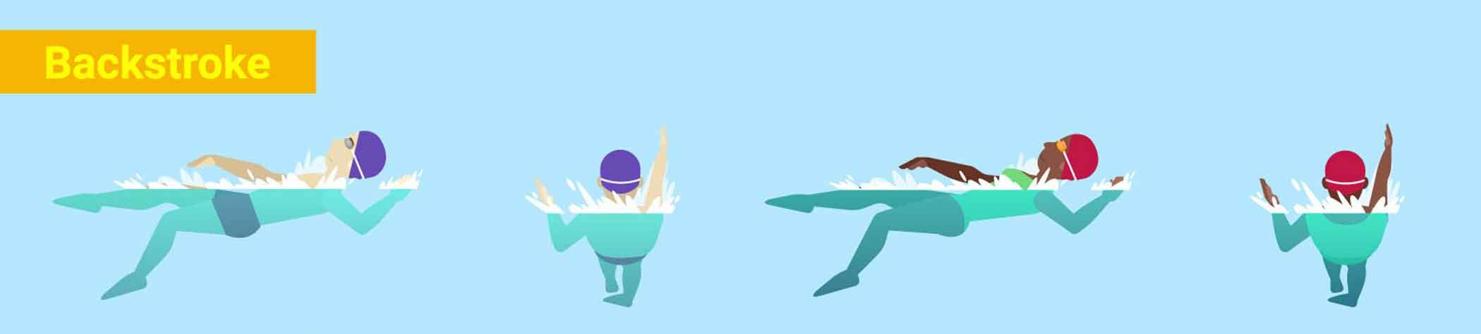 treinamento-funcional-para-nadadores-de-costas