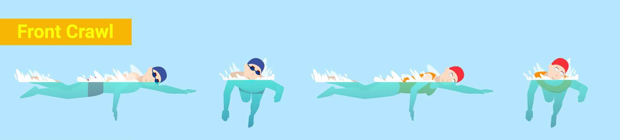 treinamento-funcional-para-nadadores-nado-livre