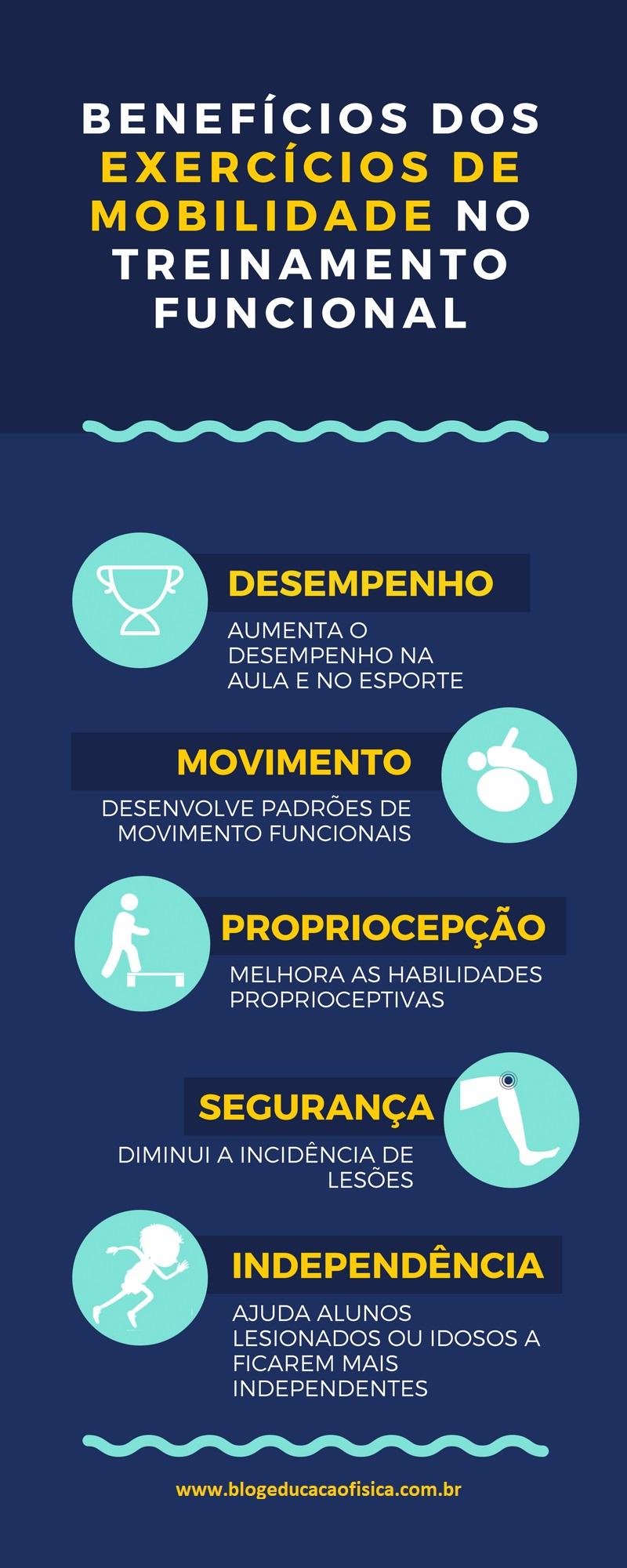 infografico-mobilidade