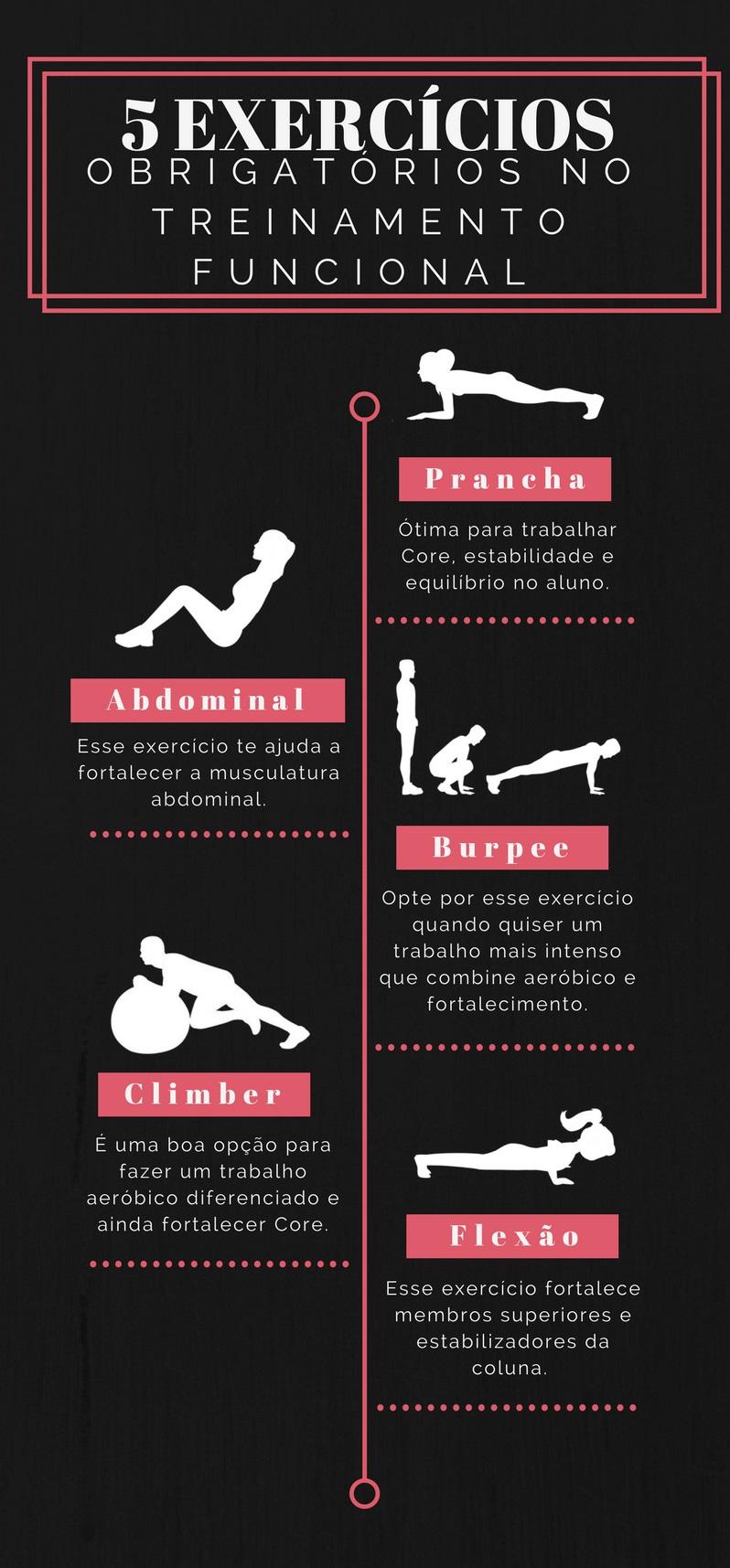 5-exercicios-funcionais-obrigatorios-na-sua-aula