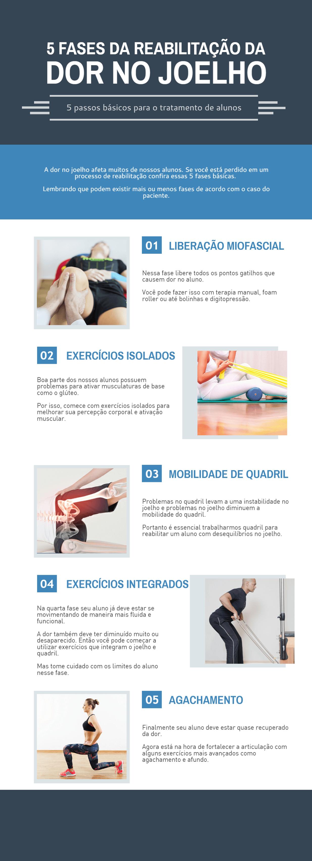 5-fases-dor-no-joelho