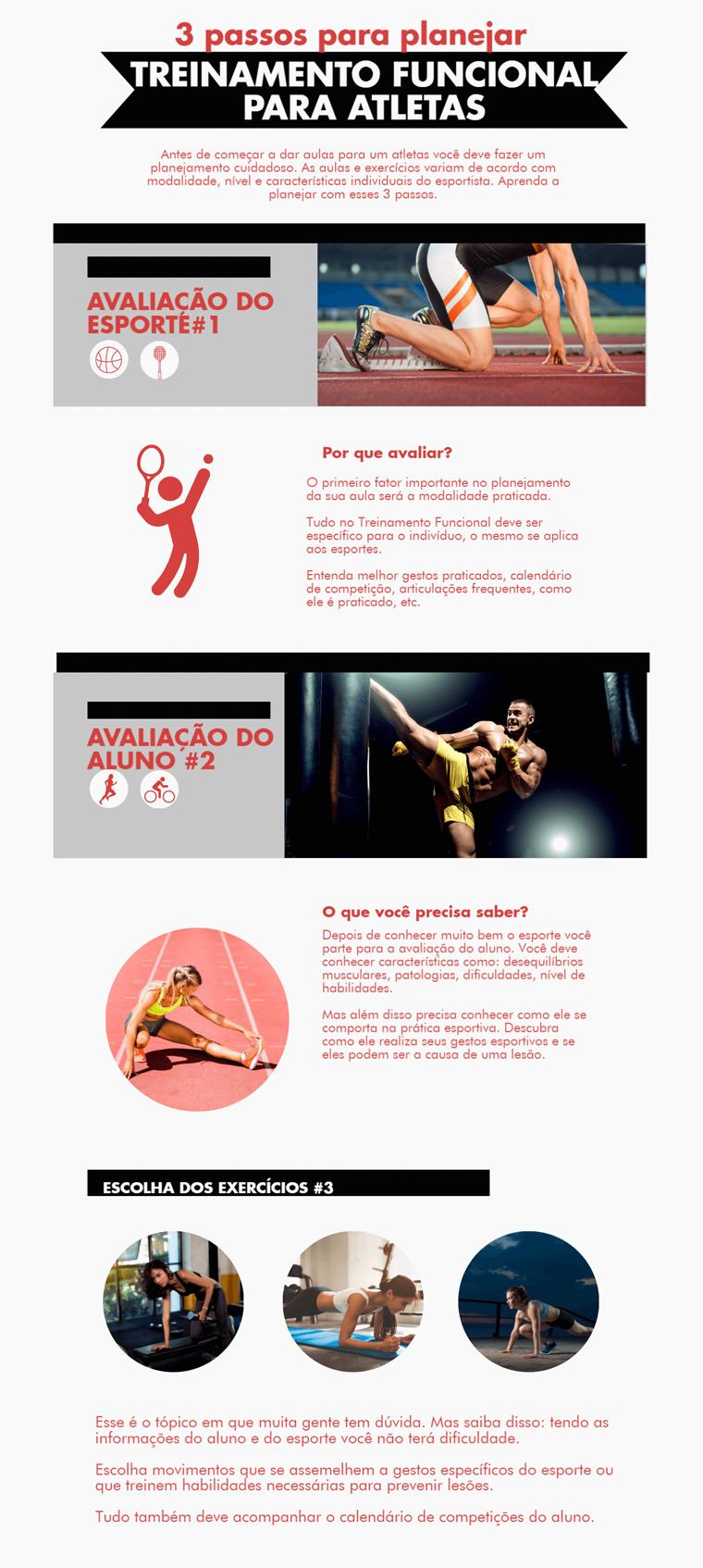 treinamento-funcional-para-atletas-infografico